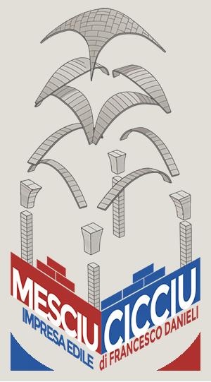 Mesciu Cicciu